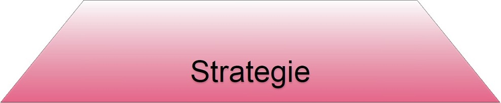 strategie symbol1